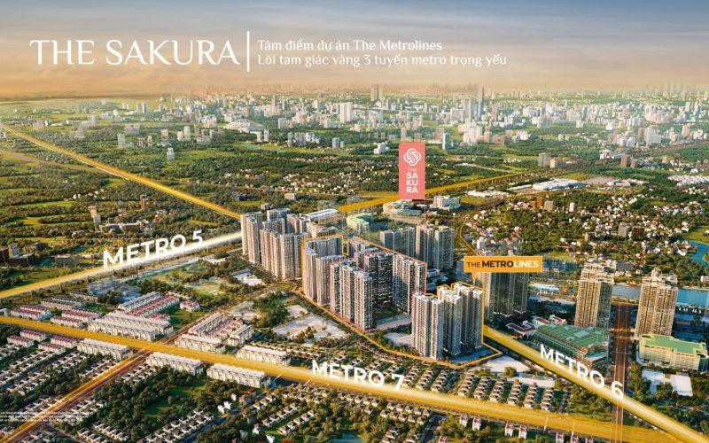 sakura smart city